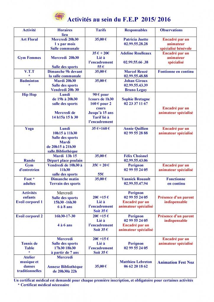 tableau activités FEP (2)