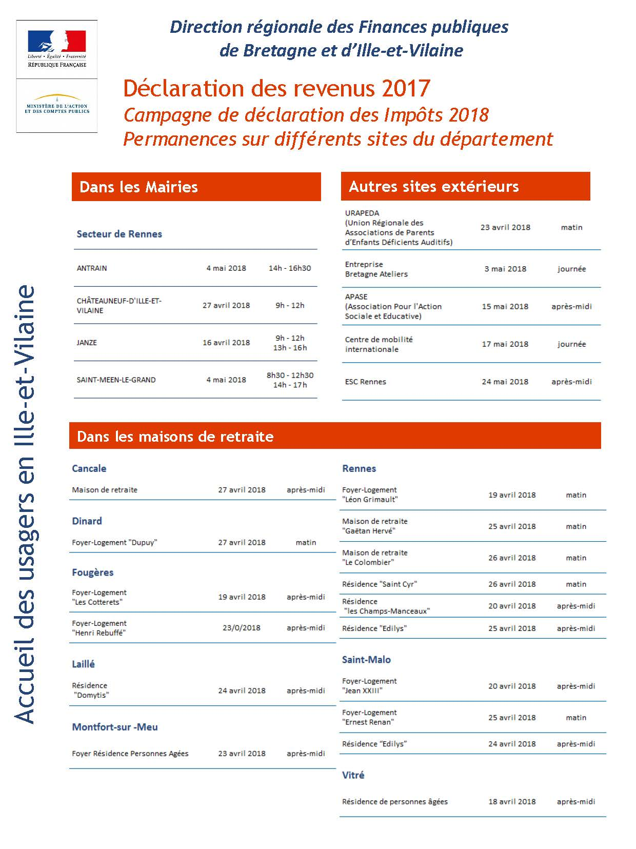 D claration des revenus 2017 permanences et coordonn es - Declaration revenus location meuble de tourisme ...