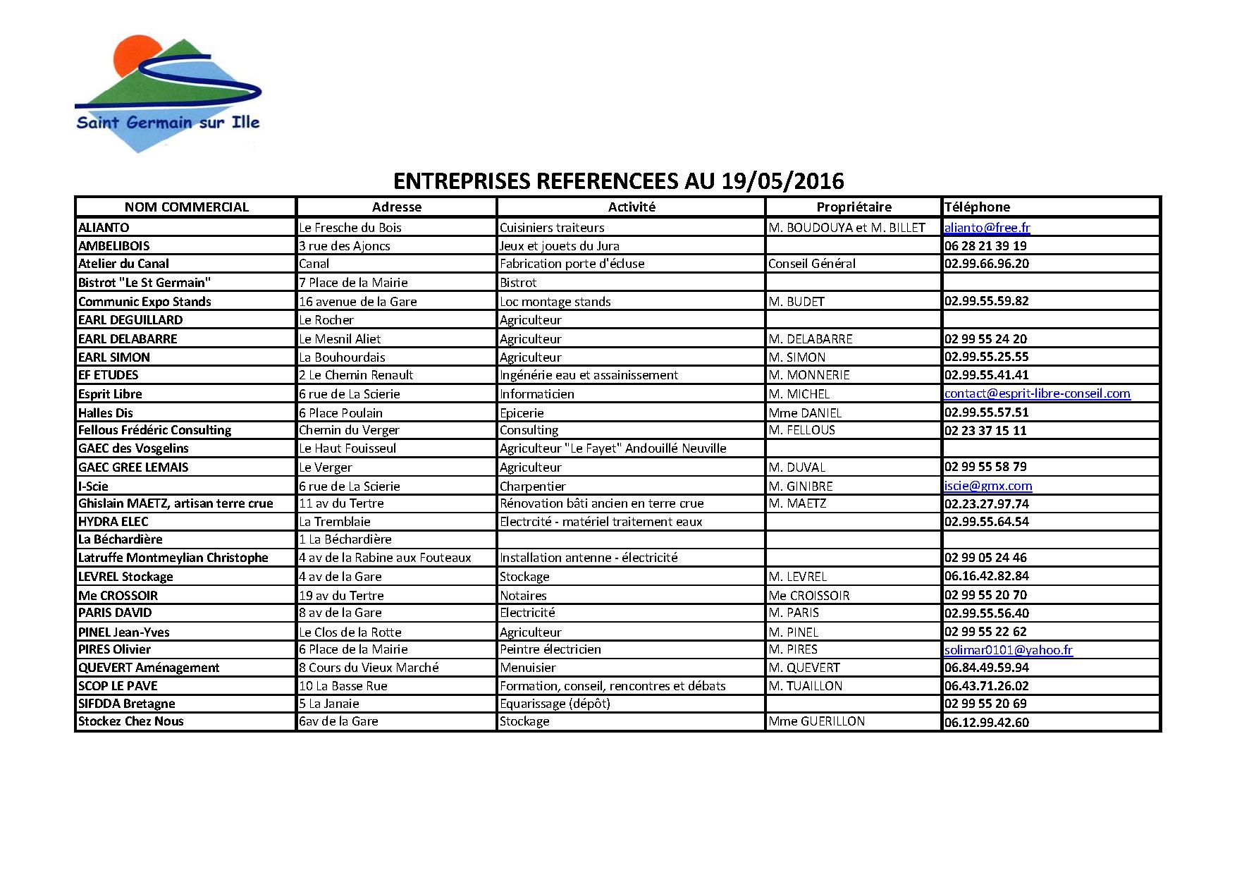 Entreprises au 30.06.2014